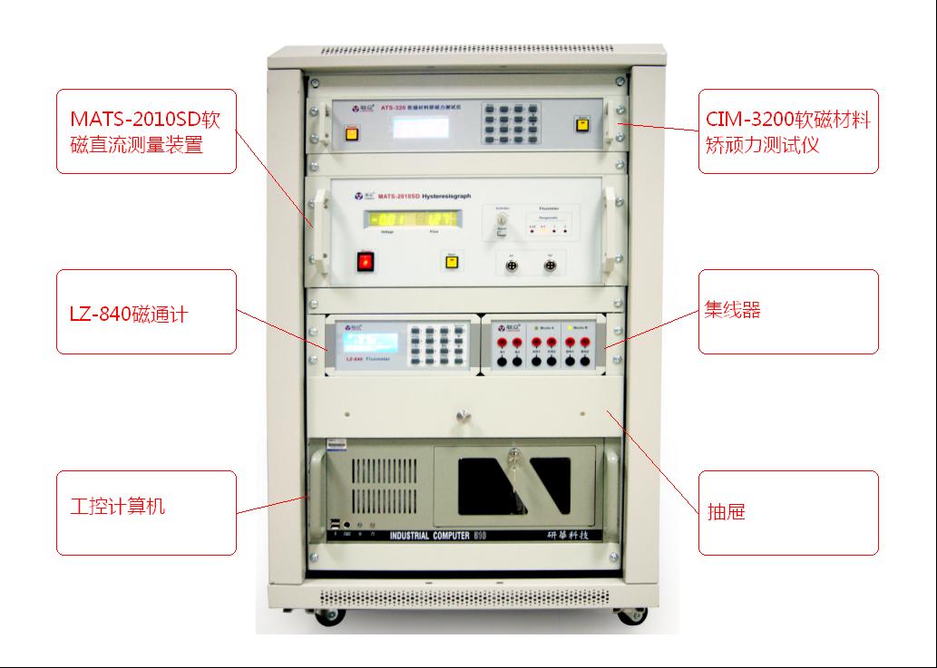 CIM-3200软磁材料矫顽力测量仪(图3)