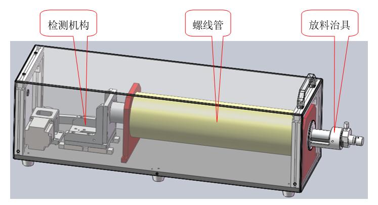 CIM-3200软磁材料矫顽力测量仪(图4)