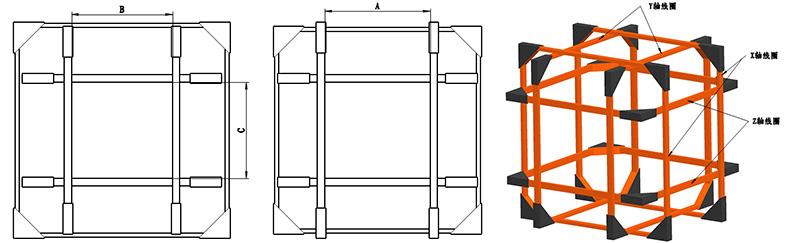方形亥姆霍兹线圈磁场(图1)