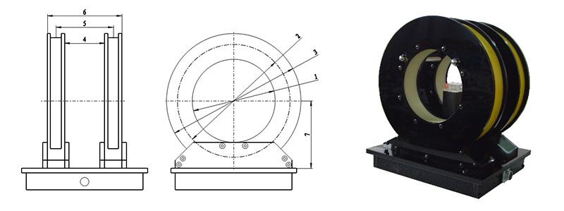 一维亥姆霍兹线圈 Helmholtz线圈磁场(图1)