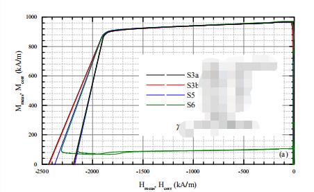 关于NdFeB样品的测量阶段总结(图8)