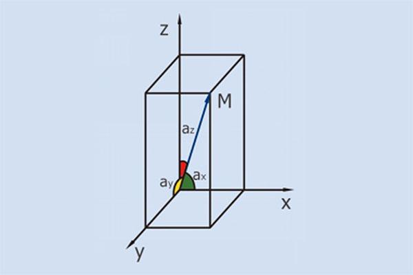 GM2100AM 永磁体磁偏角测量仪测量原理