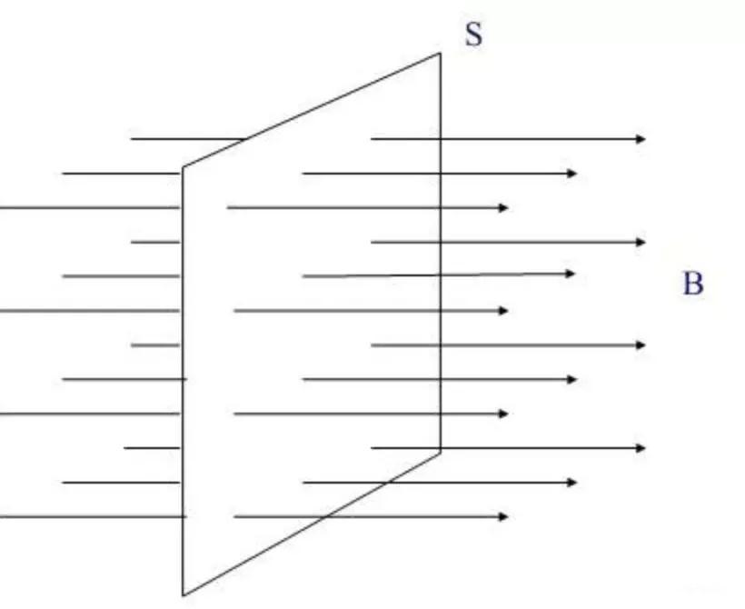 表磁、剩磁和磁通量的概念与区别(图3)
