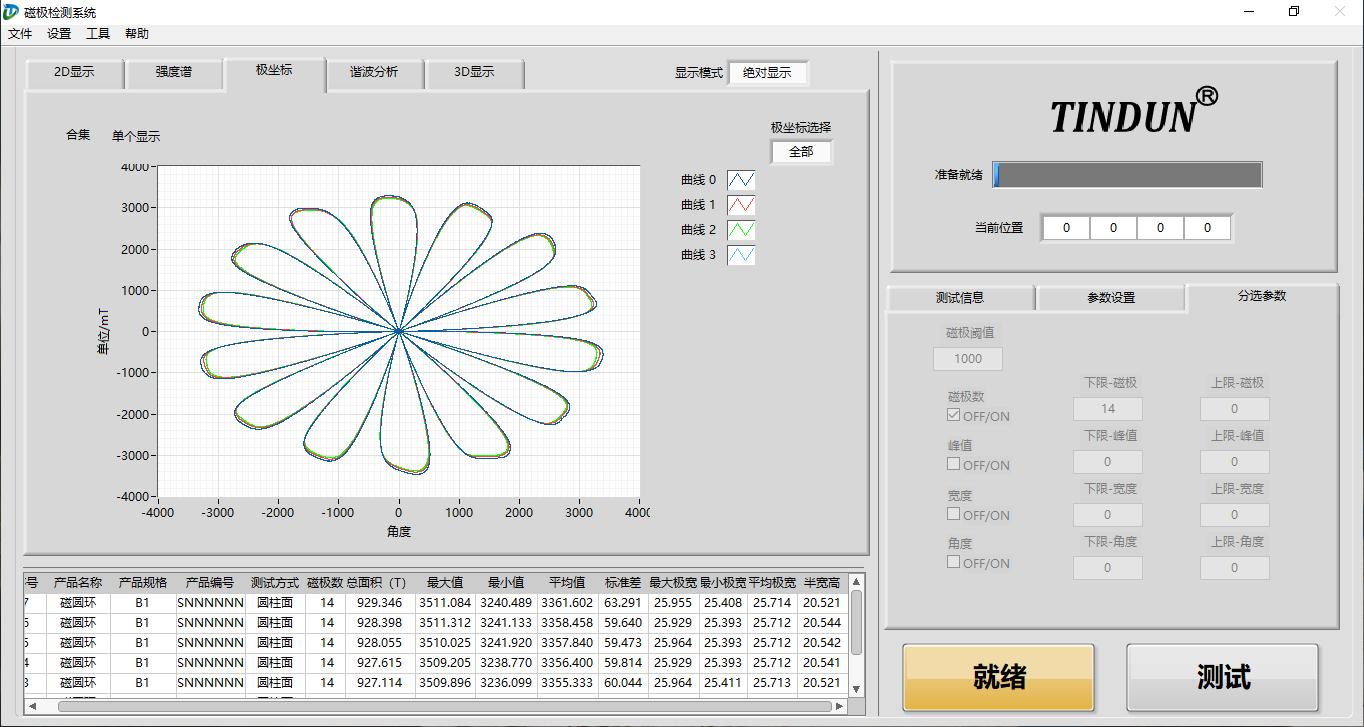 完美测试永磁电机转子磁钢分段斜极角(图4)